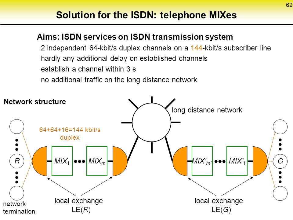 62 Solution for the ISDN: telephone MIXes Aims: ISDN services on ISDN transmission system 2 independent 64-kbit/s duplex channels on a 144-kbit/s subscriber line hardly any additional delay on established channels establish a channel within 3 s no additional traffic on the long distance network Network structure MIX 1 MIX m MIX' m' MIX' 1 RG local exchange LE(R) local exchange LE(G) long distance network =144 kbit/s duplex network termination