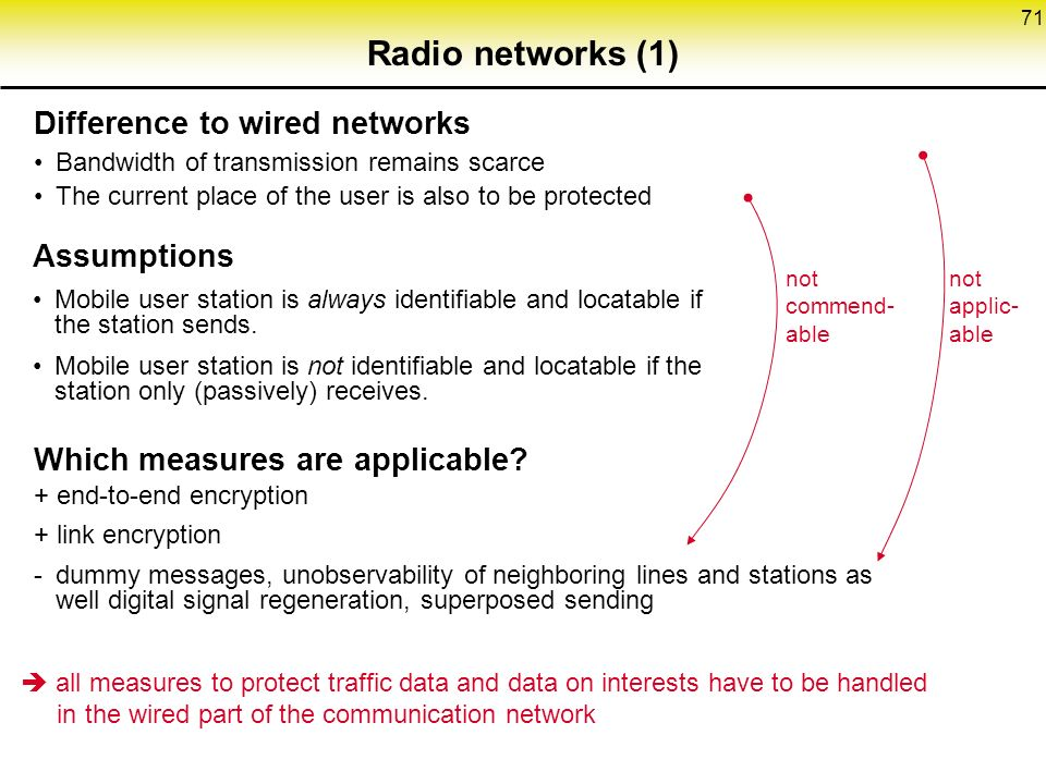 71 Radio networks (1) Difference to wired networks Bandwidth of transmission remains scarce The current place of the user is also to be protected Assumptions Mobile user station is always identifiable and locatable if the station sends.