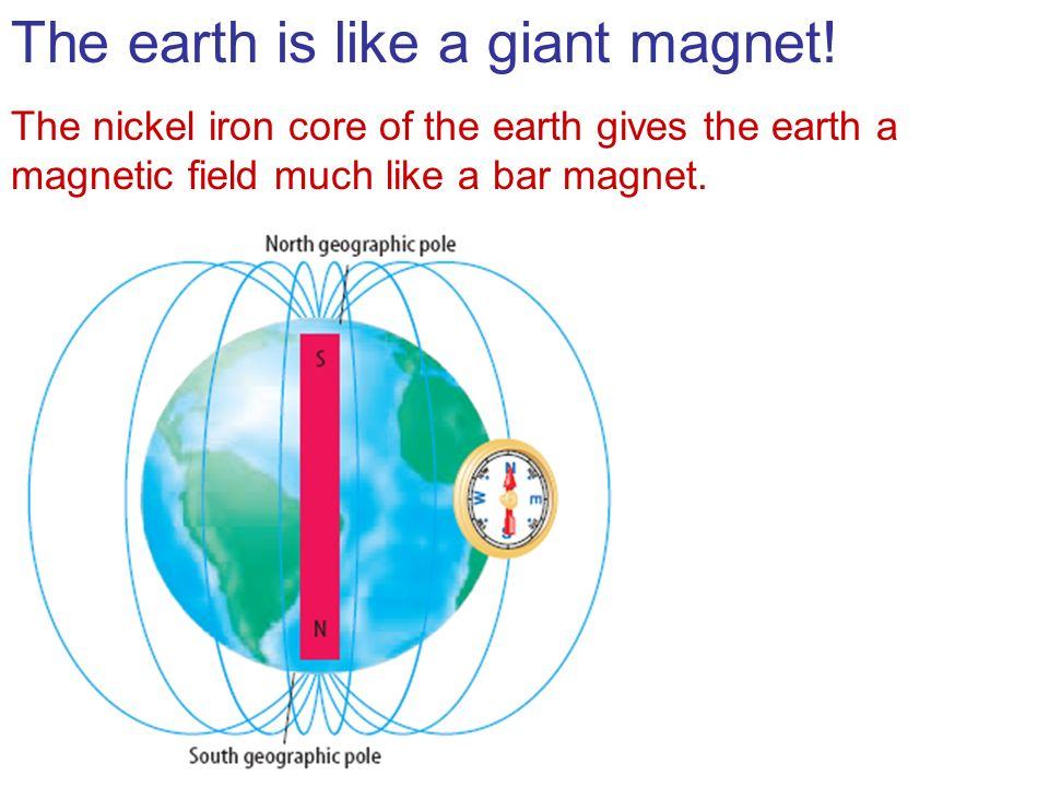 The earth is like a giant magnet.