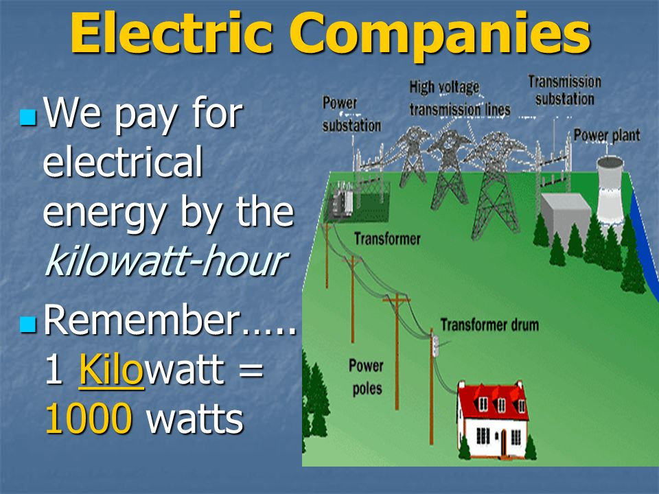 Electrical Power P = IV Power (Watts) Current (Amps) Voltage (Volts)