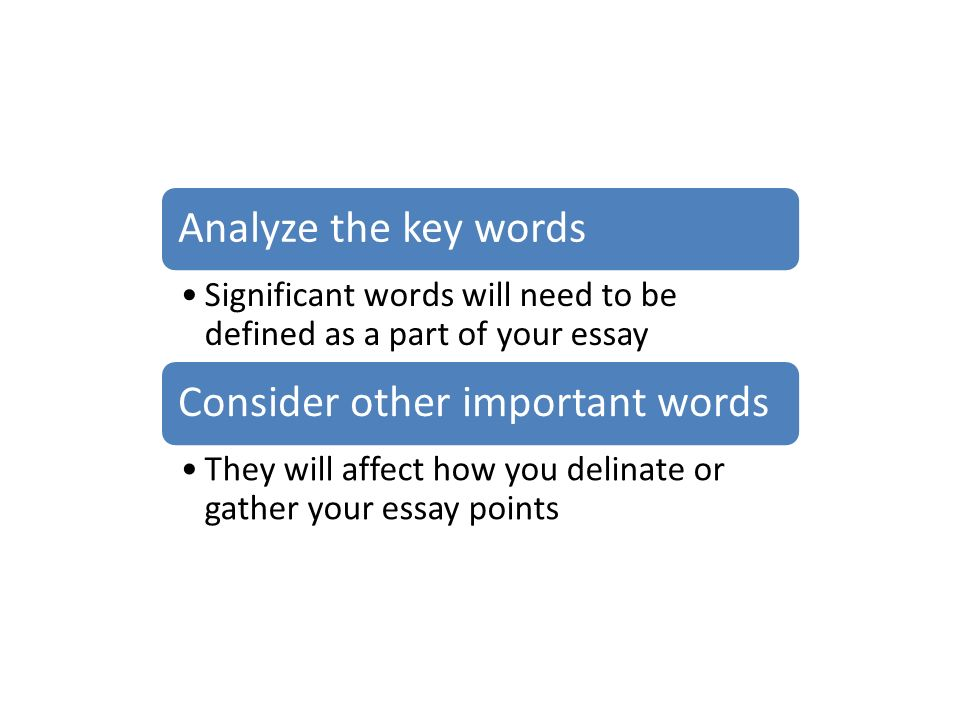 example of essay with introduction body conclusion