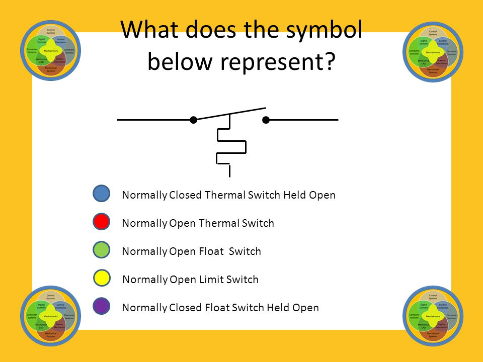 ladder diagram symbols flashcard exercise get started ppt download Diagram of a Closed Switch  Red Float Switch Normally Closed Float Switch 2 Pole normally closed float switch symbol