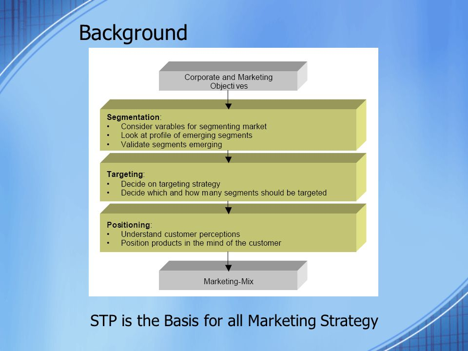 stp marketing strategy Learn how to use the stp model in marketing to analyze your product, its price, and how you communicate its benefits, to position it more effectively.