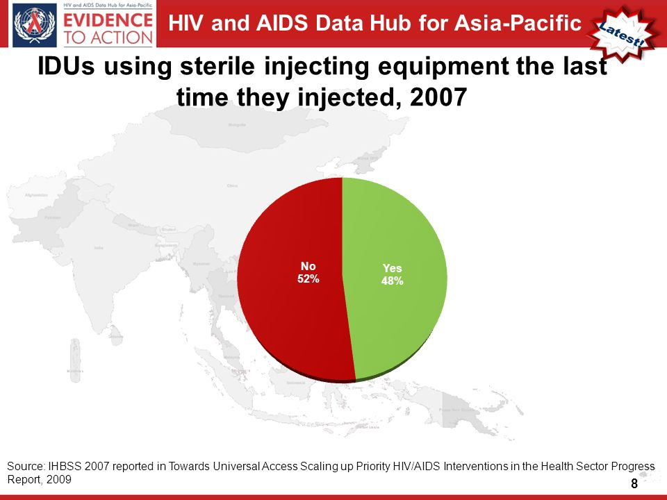 HIV and AIDS Data Hub for Asia-Pacific IDUs using sterile injecting equipment the last time they injected, Source: IHBSS 2007 reported in Towards Universal Access Scaling up Priority HIV/AIDS Interventions in the Health Sector Progress Report, 2009