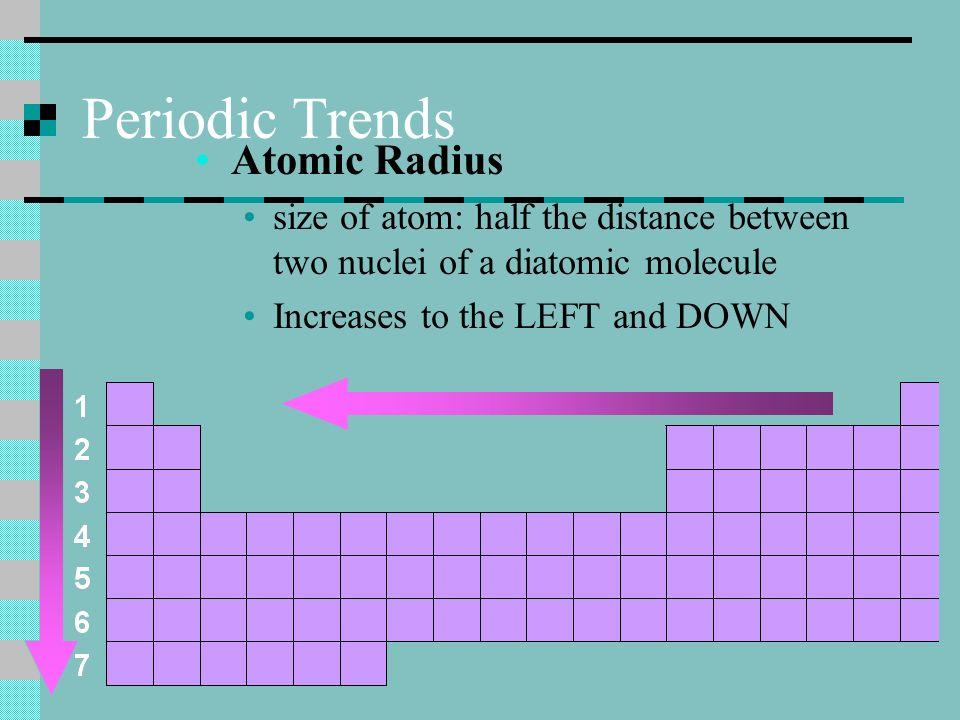 Periodic Table diatomic atoms in the periodic table : Periodic Table Trends & Definitions. How to read the Periodic ...