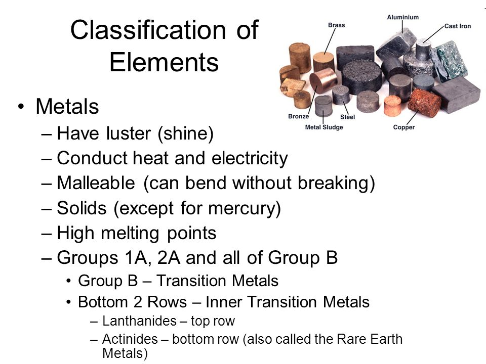 Classification of Elements Metals –Have luster (shine) –Conduct heat and electricity –Malleable (can bend without breaking) –Solids (except for mercury) –High melting points –Groups 1A, 2A and all of Group B Group B – Transition Metals Bottom 2 Rows – Inner Transition Metals –Lanthanides – top row –Actinides – bottom row (also called the Rare Earth Metals)