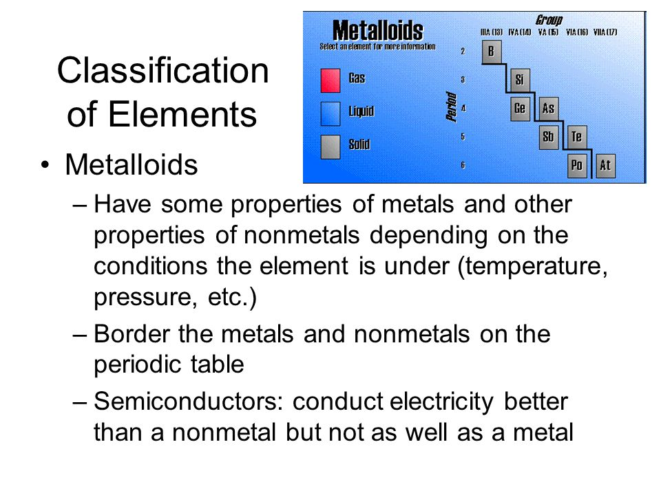 Classification of Elements Metalloids –Have some properties of metals and other properties of nonmetals depending on the conditions the element is under (temperature, pressure, etc.) –Border the metals and nonmetals on the periodic table –Semiconductors: conduct electricity better than a nonmetal but not as well as a metal