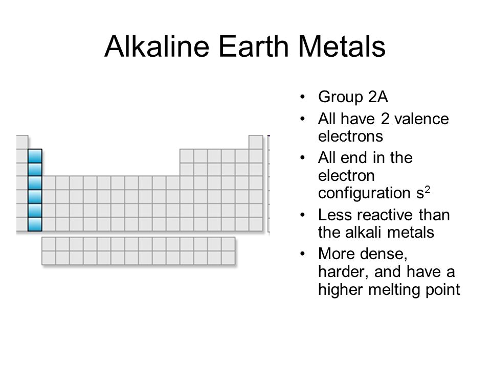 Alkaline Earth Metals Group 2A All have 2 valence electrons All end in the electron configuration s 2 Less reactive than the alkali metals More dense, harder, and have a higher melting point