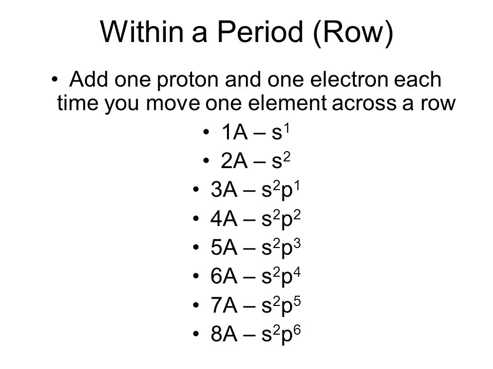 Within a Period (Row) Add one proton and one electron each time you move one element across a row 1A – s 1 2A – s 2 3A – s 2 p 1 4A – s 2 p 2 5A – s 2 p 3 6A – s 2 p 4 7A – s 2 p 5 8A – s 2 p 6