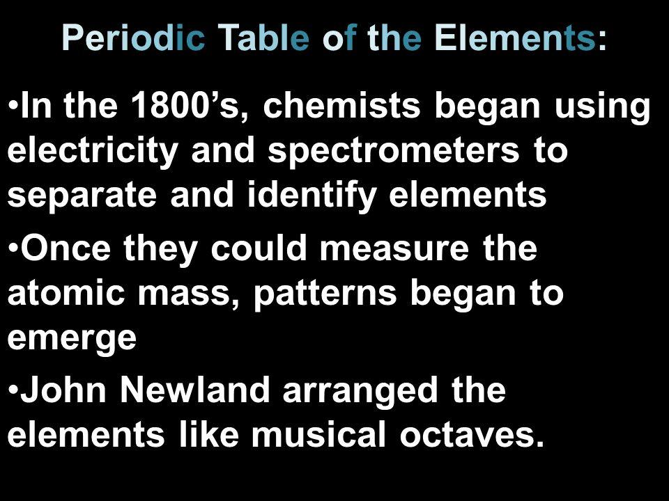 6 periodic table - Periodic Table Arrangement Activity