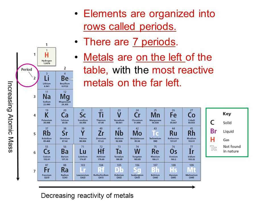 Elements are organized into rows called periods. There are 7 periods.