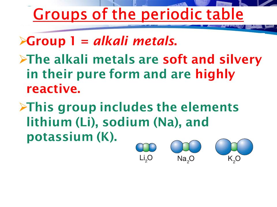 Groups of the periodic table  Group 1 = alkali metals.