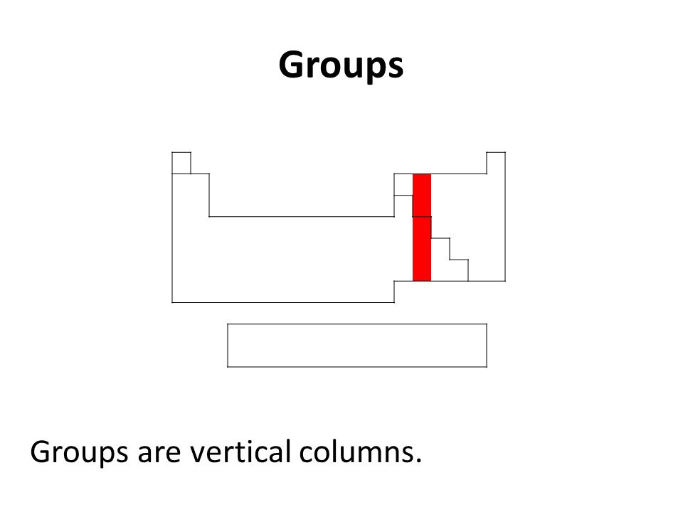 Groups Groups are vertical columns.