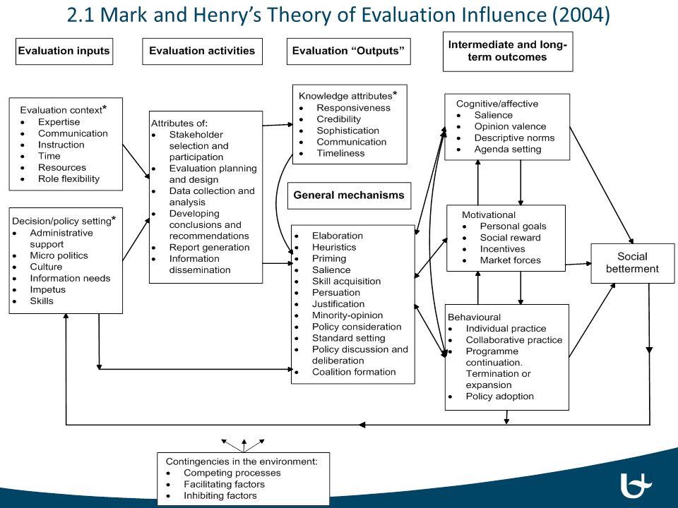 theory henry skills