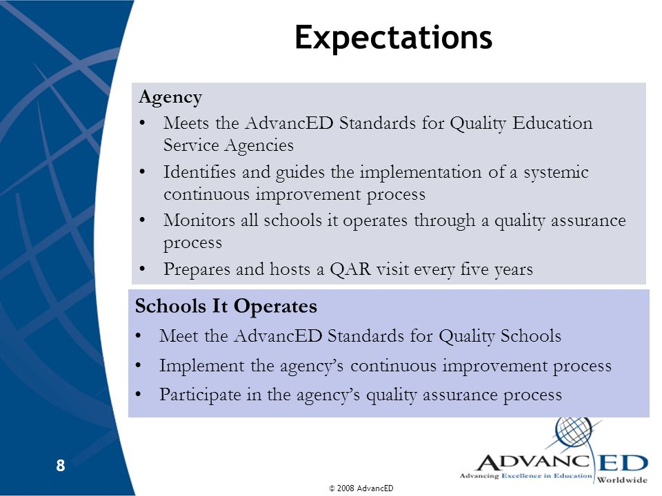 © 2008 AdvancED 8 Expectations Agency Meets the AdvancED Standards for Quality Education Service Agencies Identifies and guides the implementation of a systemic continuous improvement process Monitors all schools it operates through a quality assurance process Prepares and hosts a QAR visit every five years Schools It Operates Meet the AdvancED Standards for Quality Schools Implement the agency's continuous improvement process Participate in the agency's quality assurance process