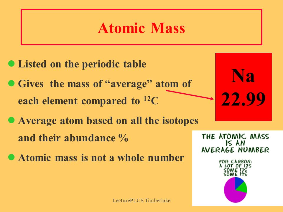Lectureplus timberlake1 atoms and elements the atom atomic number periodic table 11 na 2299 atomic number symbol atomic mass 32 lectureplus timberlake32 urtaz Choice Image