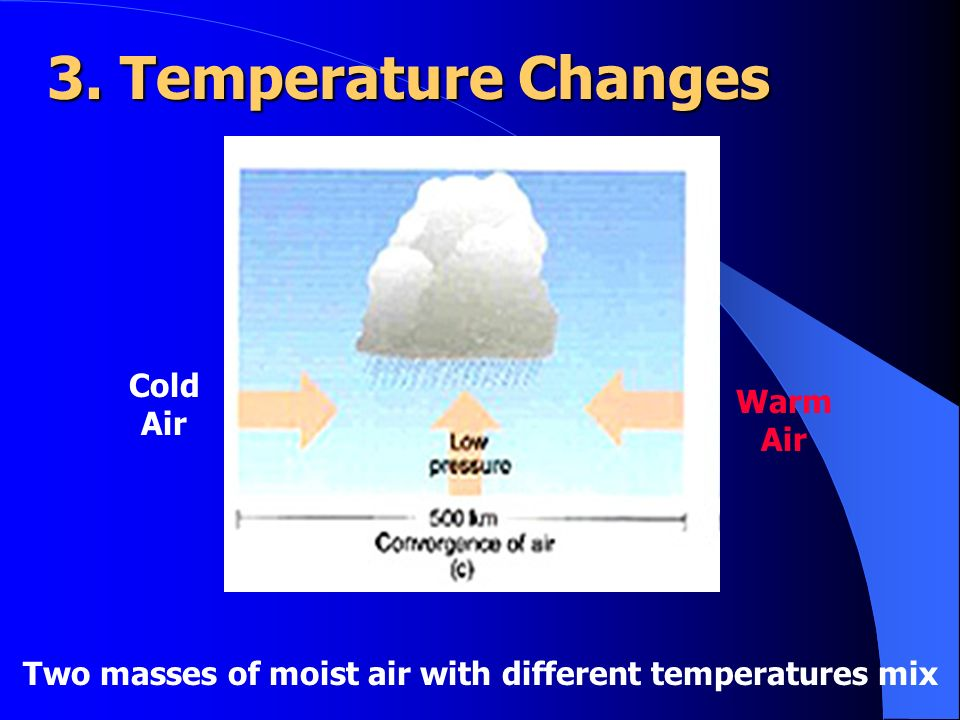 2. Forceful Lifting Air cools as it is forced over a topographical feature (like a mountain range).