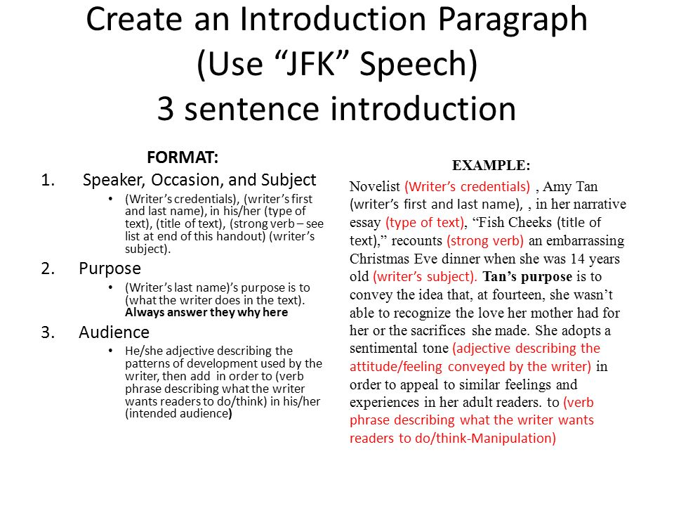 SAT Essay Formats: How to structure your SAT Essay
