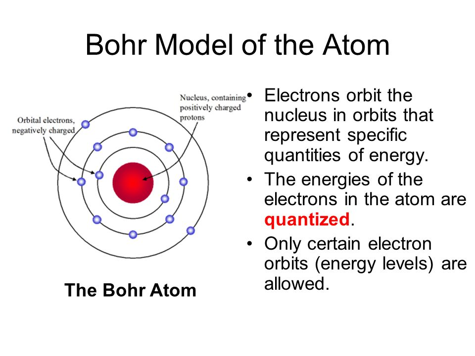 an analysis of the bohrs model of the atom