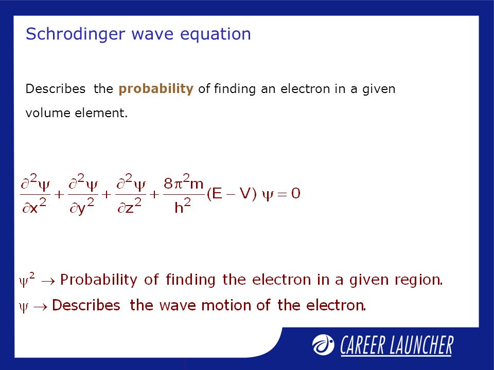 Schrodinger wave equation Describes the probability of finding an electron in a given volume element.