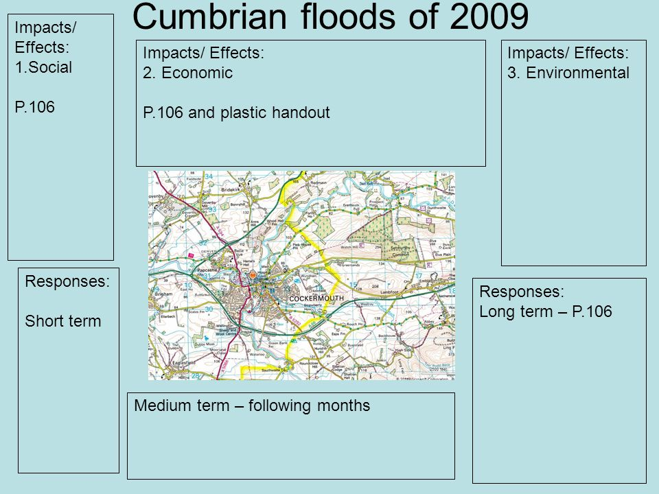 Cumbrian floods of 2009 Impacts/ Effects: 1.Social P.106 Responses: Short term Impacts/ Effects: 2.