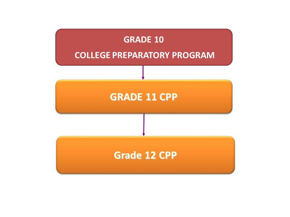 grade in college