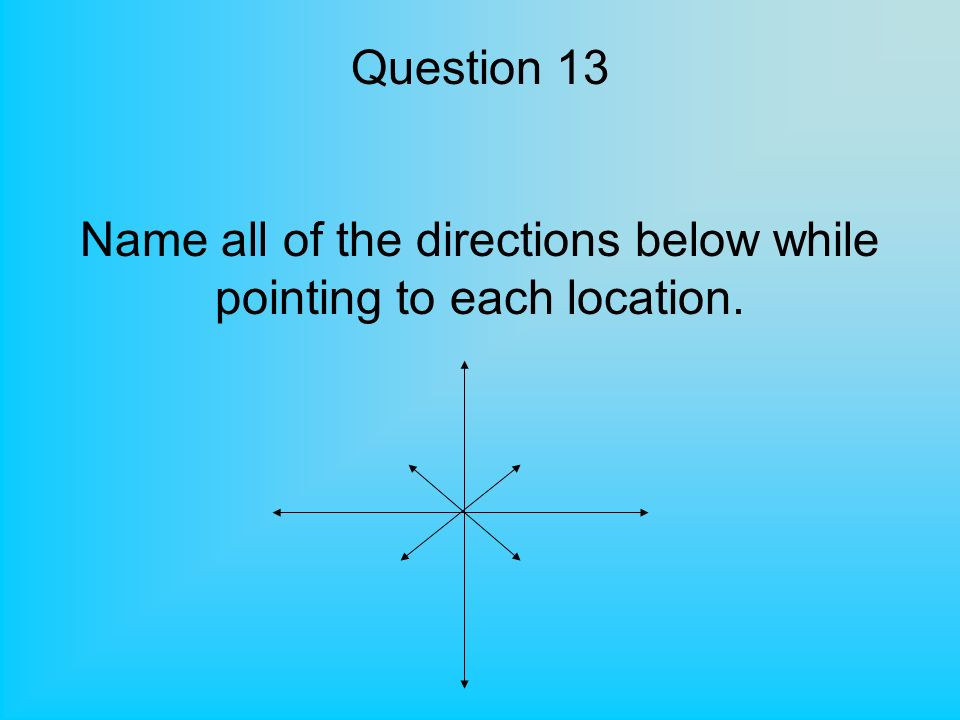 Question 13 Name all of the directions below while pointing to each location.