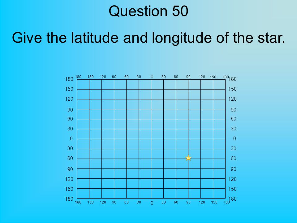 Question 50 Give the latitude and longitude of the star.