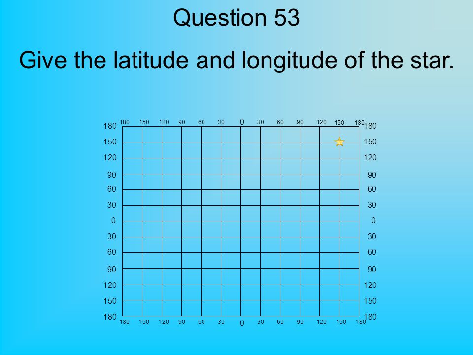Question 53 Give the latitude and longitude of the star.