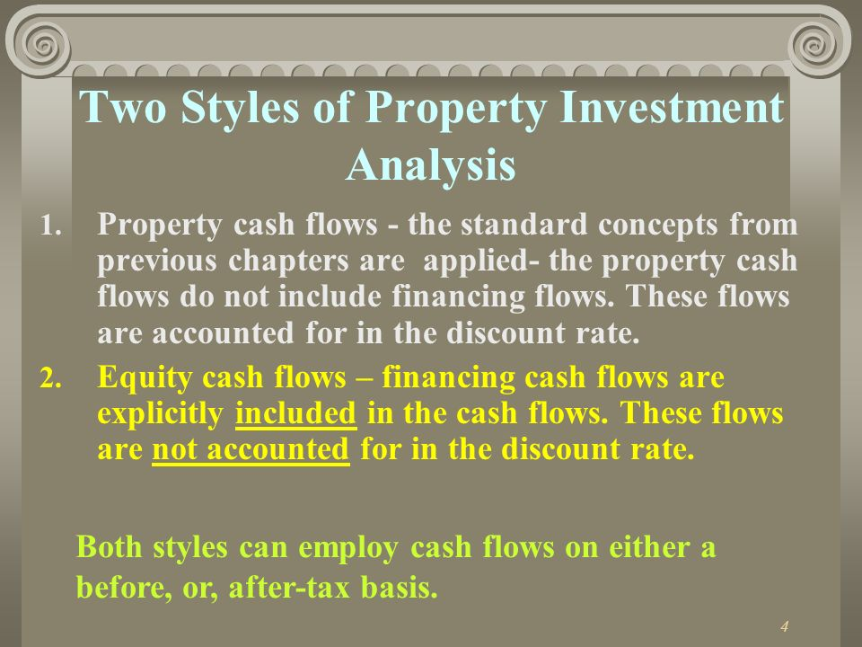 Ch  Property Investment Analysis Capital Budgeting Techniques