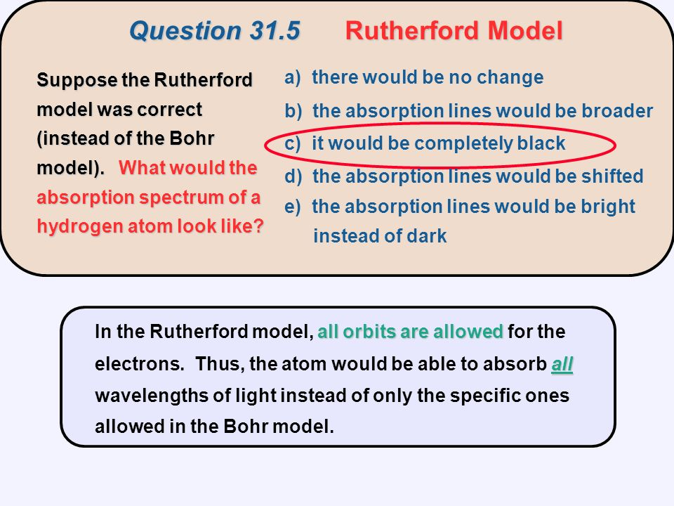 all orbits are allowed all In the Rutherford model, all orbits are allowed for the electrons.