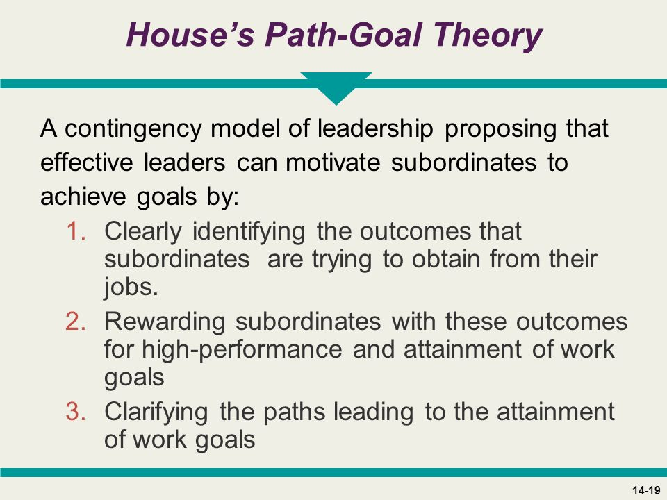 14-19 House's Path-Goal Theory A contingency model of leadership proposing that effective leaders can motivate subordinates to achieve goals by: 1.Clearly identifying the outcomes that subordinates are trying to obtain from their jobs.