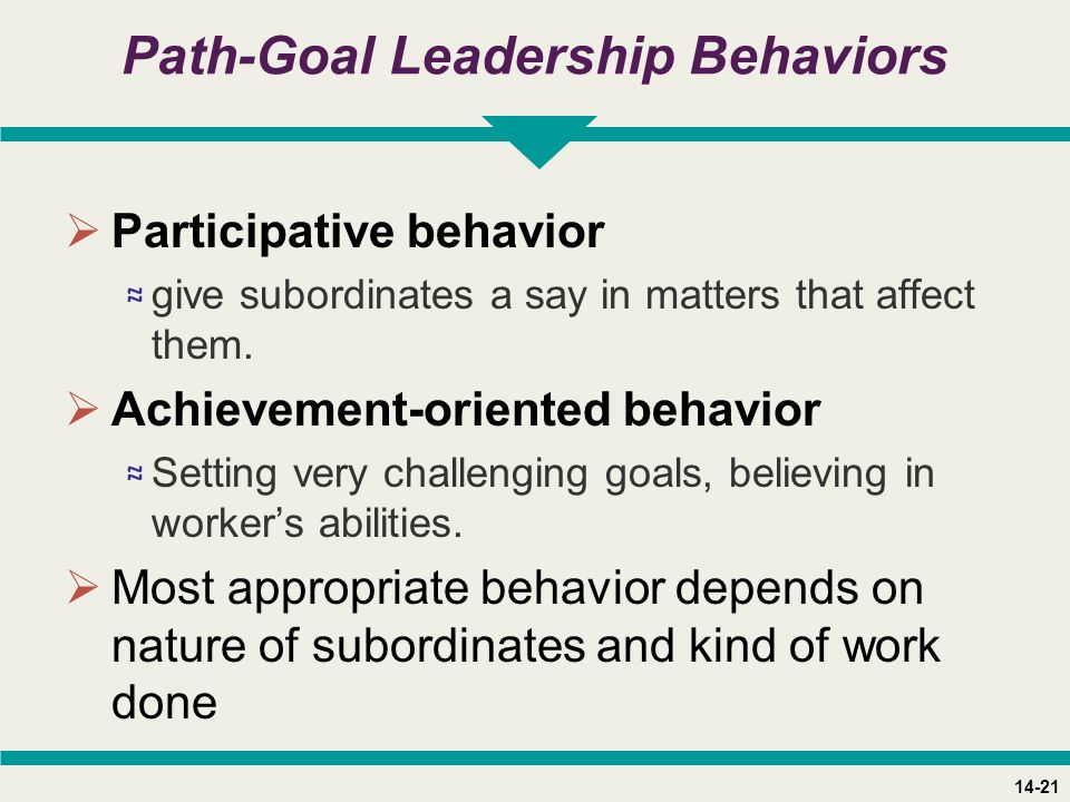 14-21 Path-Goal Leadership Behaviors  Participative behavior ≈ give subordinates a say in matters that affect them.
