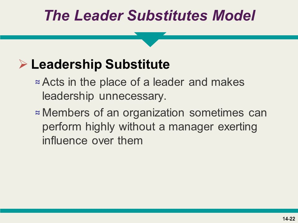 14-22 The Leader Substitutes Model  Leadership Substitute ≈ Acts in the place of a leader and makes leadership unnecessary.