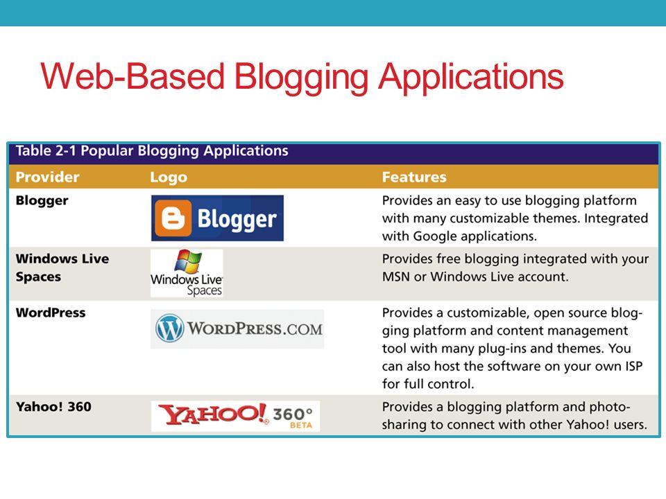 Web-Based Blogging Applications