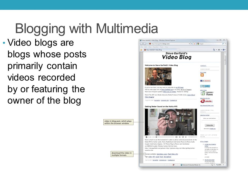 Blogging with Multimedia Video blogs are blogs whose posts primarily contain videos recorded by or featuring the owner of the blog