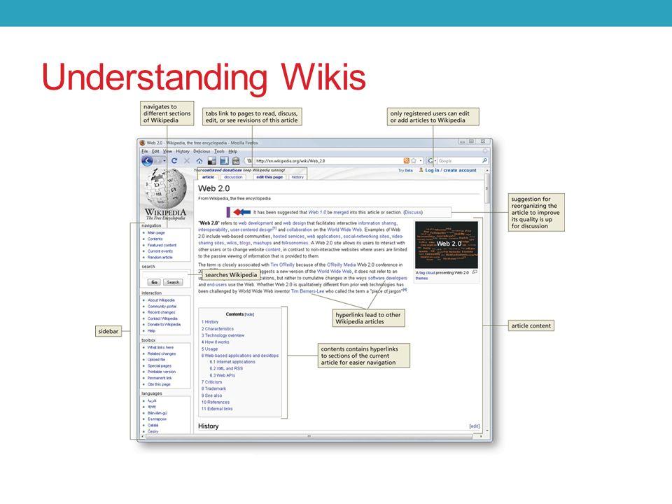 Understanding Wikis