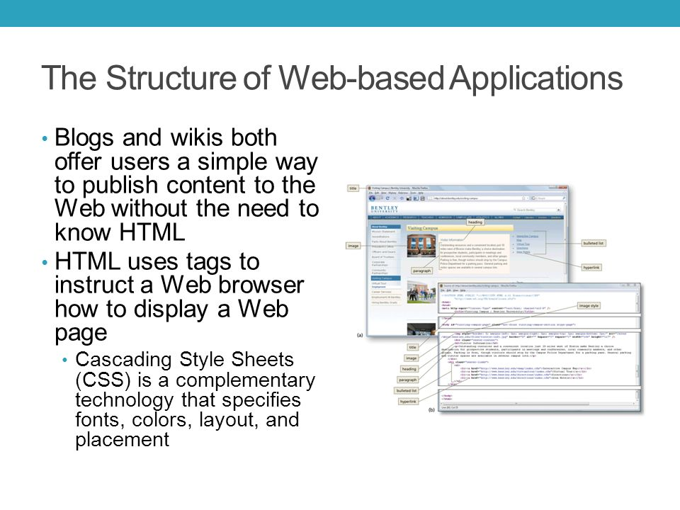 The Structure of Web-based Applications Blogs and wikis both offer users a simple way to publish content to the Web without the need to know HTML HTML uses tags to instruct a Web browser how to display a Web page Cascading Style Sheets (CSS) is a complementary technology that specifies fonts, colors, layout, and placement