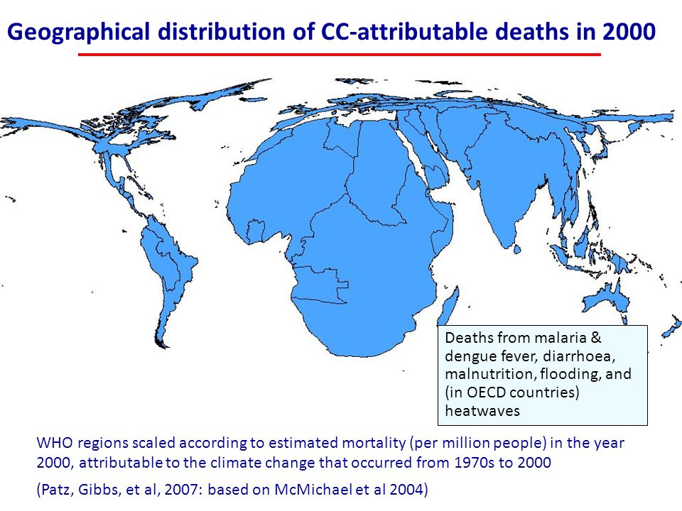 Geographical distribution of CC-attributable deaths in 2000 WHO regions scaled according to estimated mortality (per million people) in the year 2000, attributable to the climate change that occurred from 1970s to 2000 (Patz, Gibbs, et al, 2007: based on McMichael et al 2004) Deaths from malaria & dengue fever, diarrhoea, malnutrition, flooding, and (in OECD countries) heatwaves