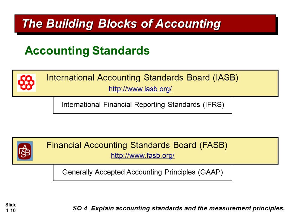 Slide 1-1 Chapter 1 Accounting in Action Financial Accounting ...