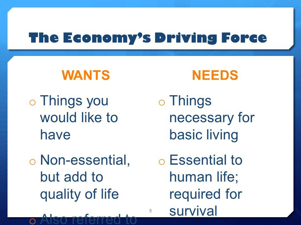 Economic Decisions Fri. September 2, Today's Objectives ...