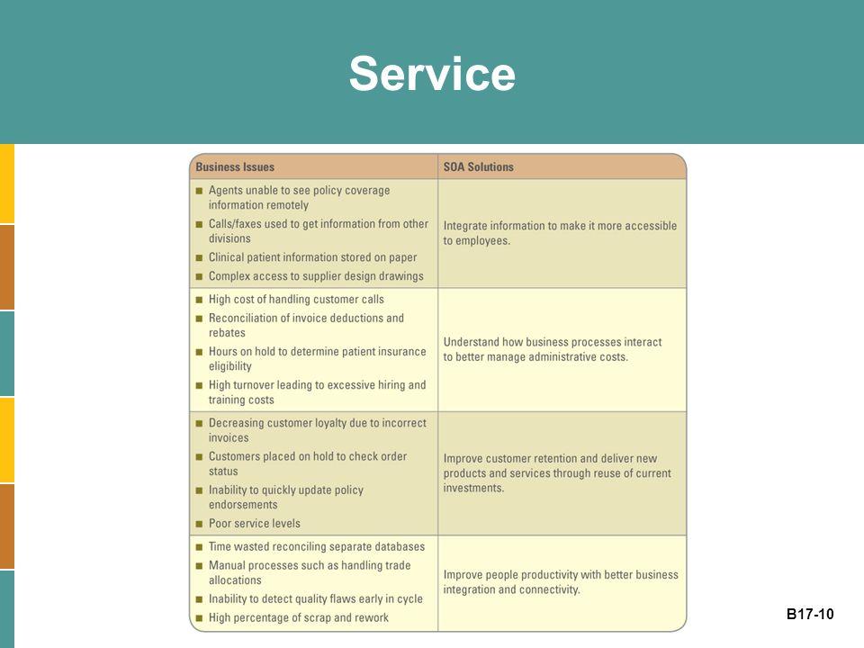 B17-10 Service