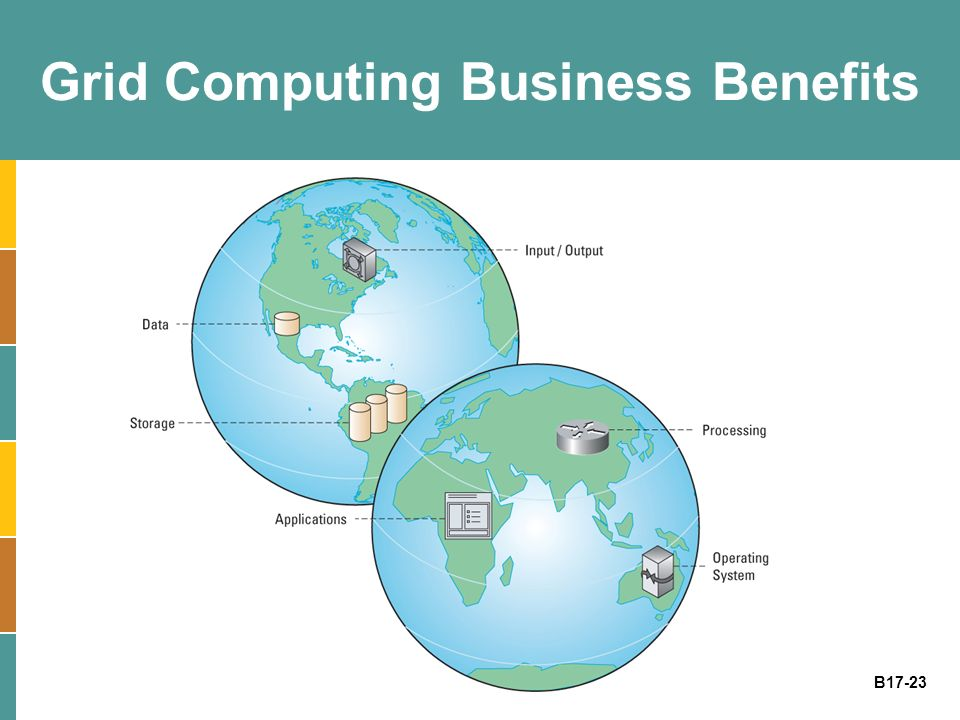 B17-23 Grid Computing Business Benefits