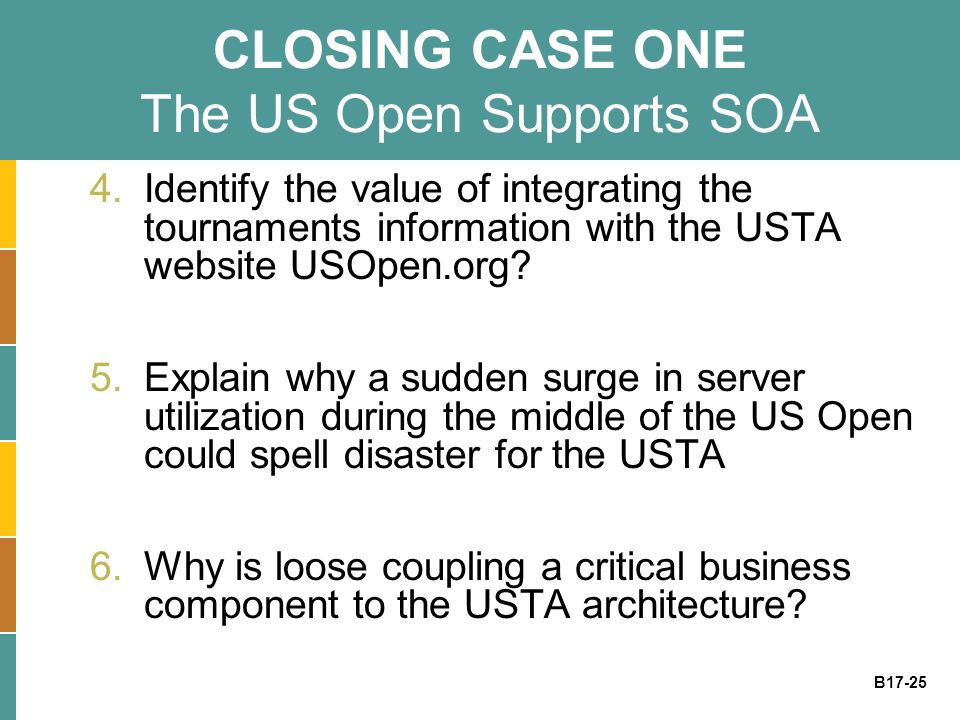 B17-25 CLOSING CASE ONE The US Open Supports SOA 4.Identify the value of integrating the tournaments information with the USTA website USOpen.org.