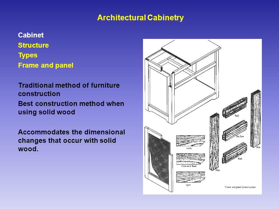 Detailing References: Jefferis, A. & Madsen, D. A. (2005 ...