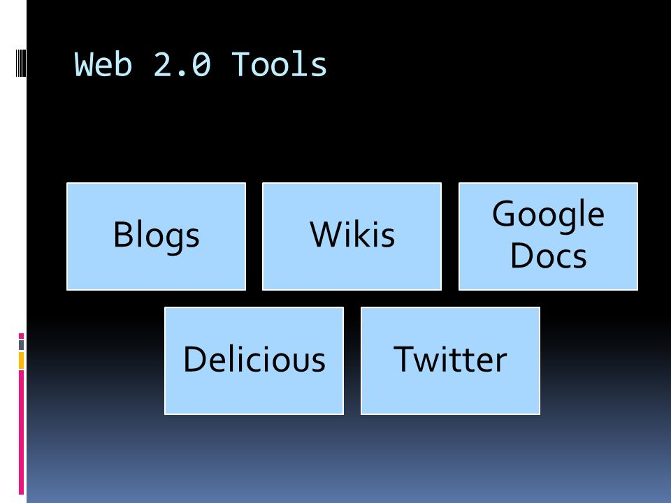 Web 2.0 Tools BlogsWikis Google Docs DeliciousTwitter
