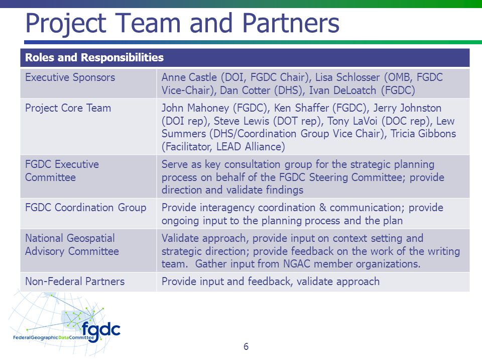 Project Team and Partners Roles and Responsibilities Executive SponsorsAnne Castle (DOI, FGDC Chair), Lisa Schlosser (OMB, FGDC Vice-Chair), Dan Cotter (DHS), Ivan DeLoatch (FGDC) Project Core TeamJohn Mahoney (FGDC), Ken Shaffer (FGDC), Jerry Johnston (DOI rep), Steve Lewis (DOT rep), Tony LaVoi (DOC rep), Lew Summers (DHS/Coordination Group Vice Chair), Tricia Gibbons (Facilitator, LEAD Alliance) FGDC Executive Committee Serve as key consultation group for the strategic planning process on behalf of the FGDC Steering Committee; provide direction and validate findings FGDC Coordination GroupProvide interagency coordination & communication; provide ongoing input to the planning process and the plan National Geospatial Advisory Committee Validate approach, provide input on context setting and strategic direction; provide feedback on the work of the writing team.