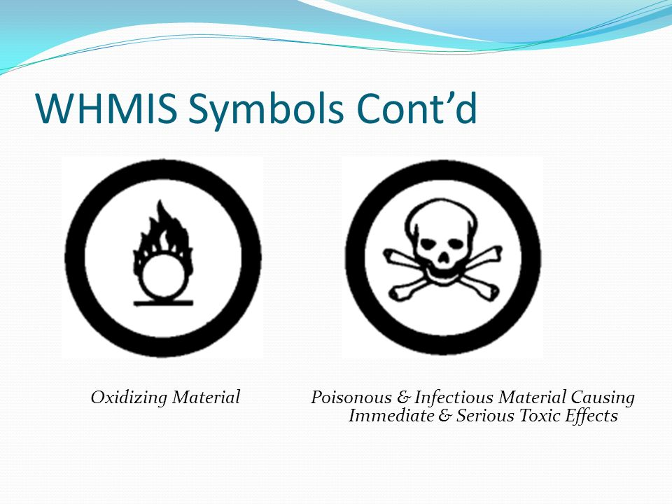 WHMIS, HHPS & CLASSROOM SAFETY. What is WHMIS? Stands for ...