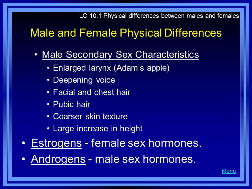 Male and Female Physical Differences Male Secondary Sex Characteristics Enlarged larynx (Adam's apple) Deepening voice Facial and chest hair Pubic hai
