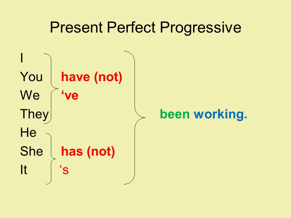 Present Perfect Progressive I You have (not) We 've They been working. He She has (not) It 's